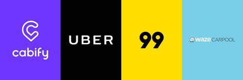 Qual serviço de mobilidade (Uber, 99POP, Ifood, Moovit) você mais utiliza no seu dia a dia?