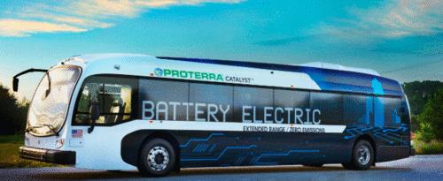 Transporte Público com Poluição Zero
